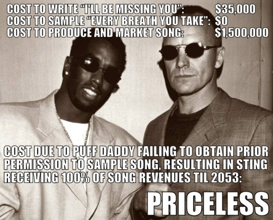 Puff's song has generated Sting upwards of $40 Million (over 25% of Sting's LIFETIME revenue from  ALL his songs combined), and continues to bring him $2,000 PER DAY.  Dang Puffy, all ya had to do was make a telephone call!